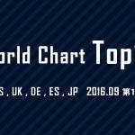 各国の特徴がおもしろい!世界のチャートTOP10を見てみる2016年9月