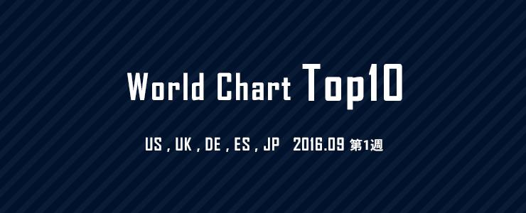 世界のチャートTOP10