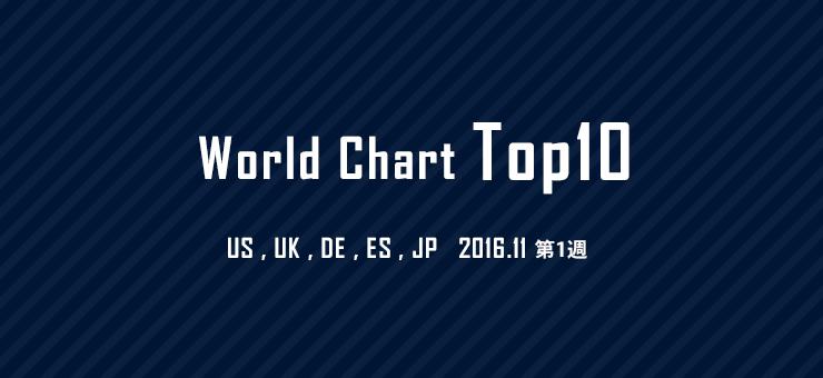 世界のチャート2016年11月